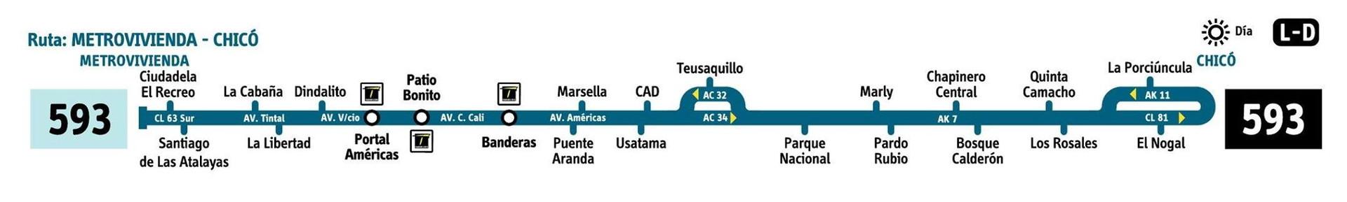 Ruta SITP: 593 Metrovivienda ↔ Chicó [Urbana] 2