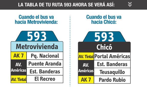 Ruta SITP: 593 Metrovivienda ↔ Chicó [Urbana] 4