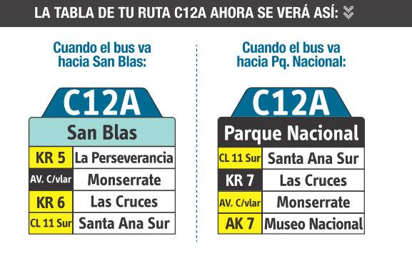 Ruta SITP: C12A San Blas ↔ Parque Nacional [Urbana] 2