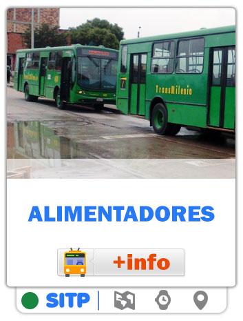 Consultar Mapas de las rutas Alimentadoras de Bogotá - SITP