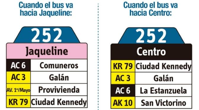 ruta252_extendida