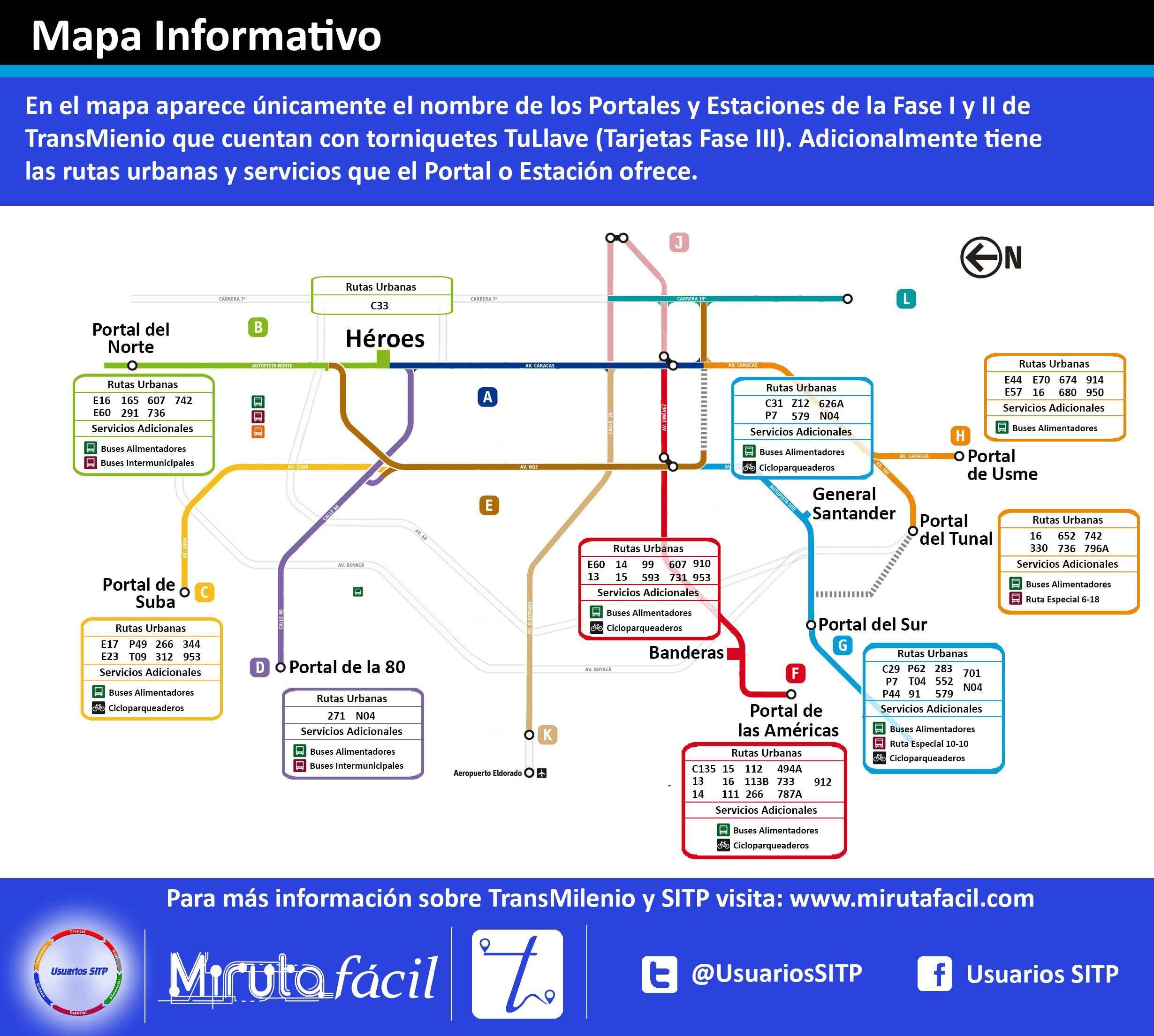 Mapa Fase I - II_opt
