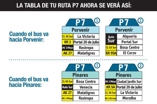 Ruta SITP: P7 Porvenir ↔ Pinares [Urbana] 2