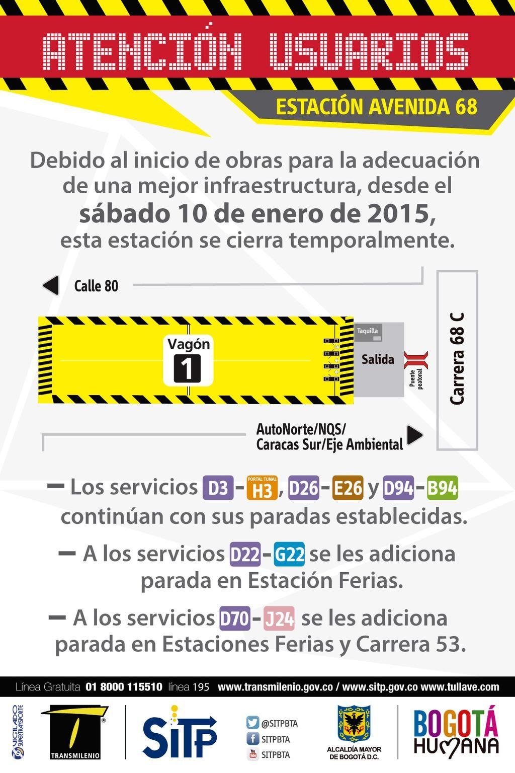 Usuarios TM - estación Avenida 68 cerrada de forma temporal