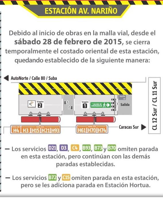 Cierre parcial Estación de TM Avenida Nariño
