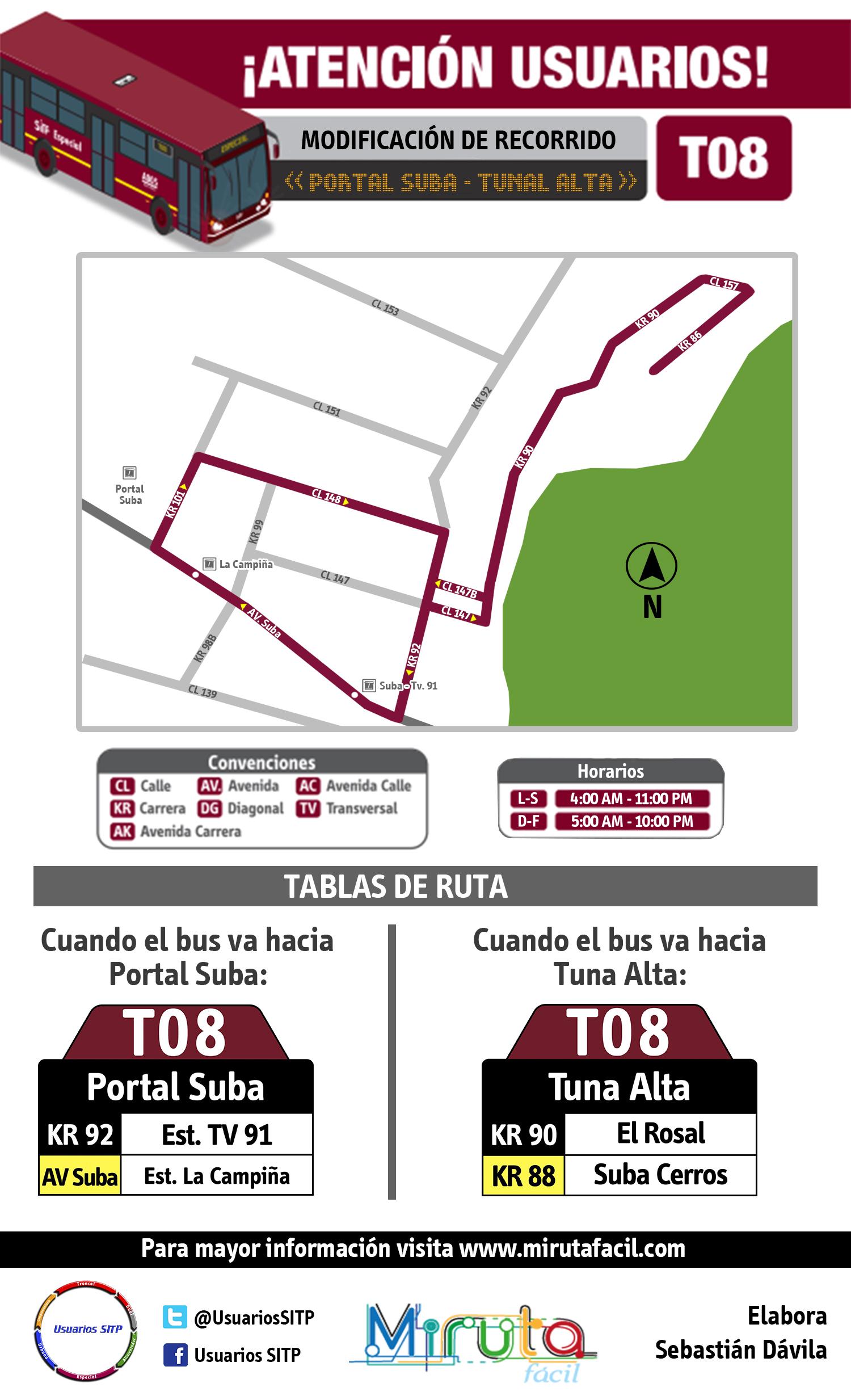 Cambio recorrido ruta T08 - ahora hasta el Portal Suba 5