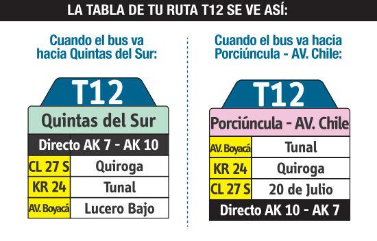 Ruta SITP: Quintas del Sur ↔ Porciúncula (Av. Chile) [Urbana] 3