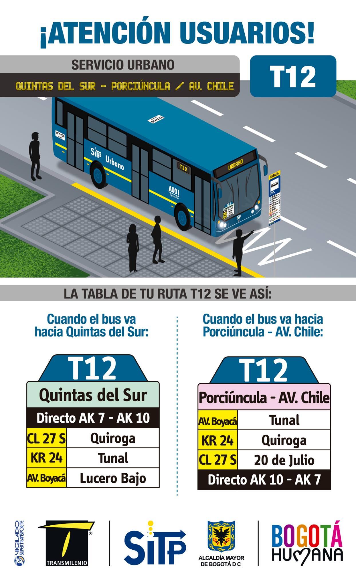 Nueva ruta T12 - Quintas del Sur / Porciúncula (Av. Chile)