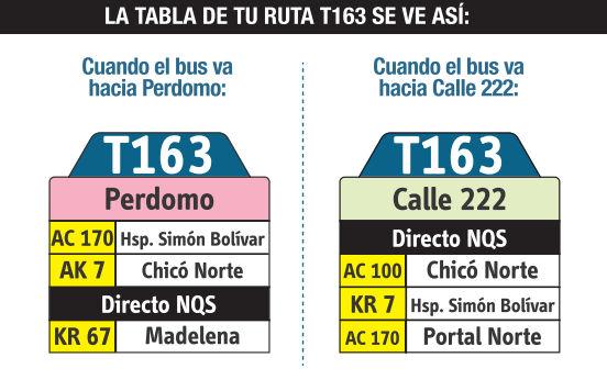 Ruta SITP: T163 Perdomo ↔ Calle 222 [Urbana] 5