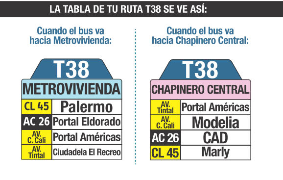 Ruta SITP: T38 Metrovivienda ↔ Chapinero Central [Urbana] 3