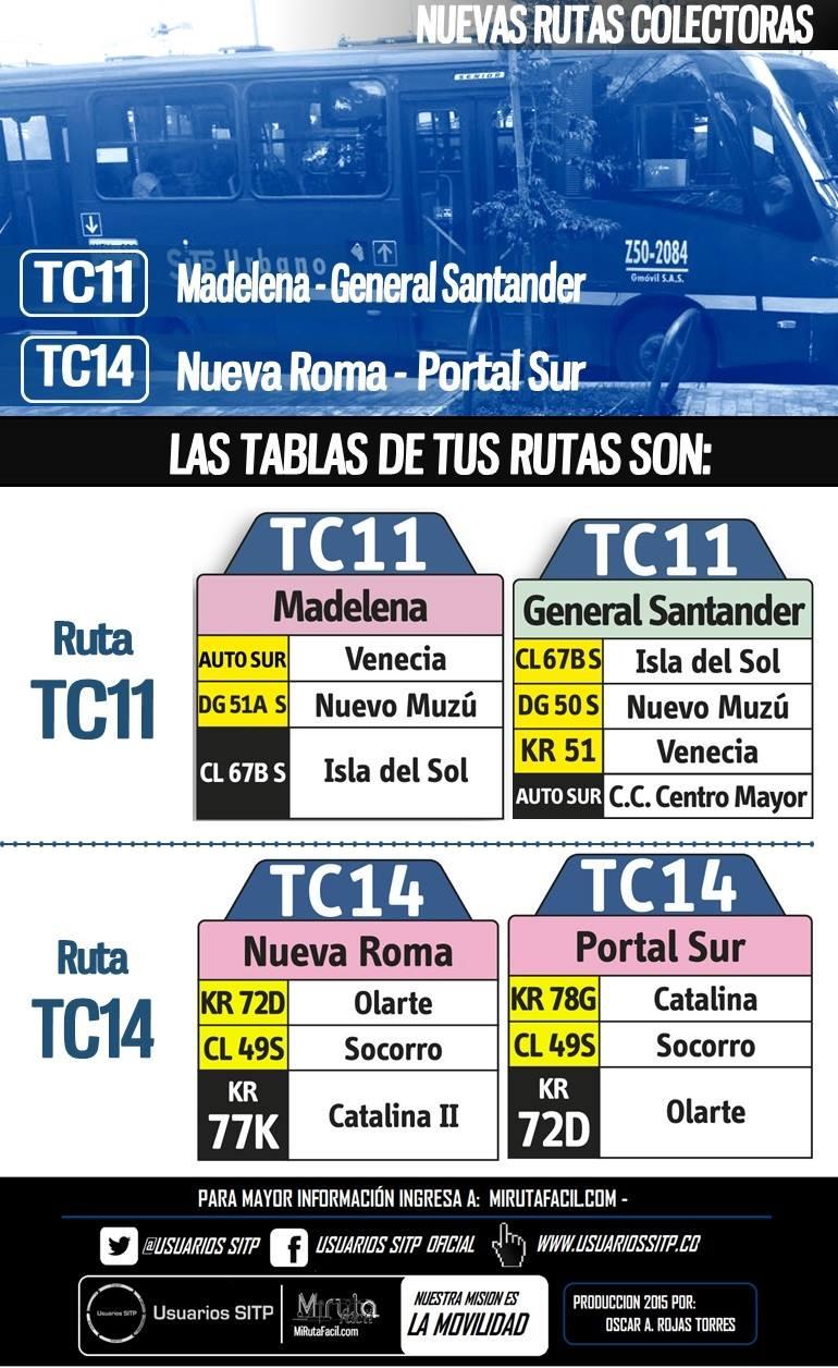 Nueva colectora Ruta TC14 Nueva Roma - Portal Sur