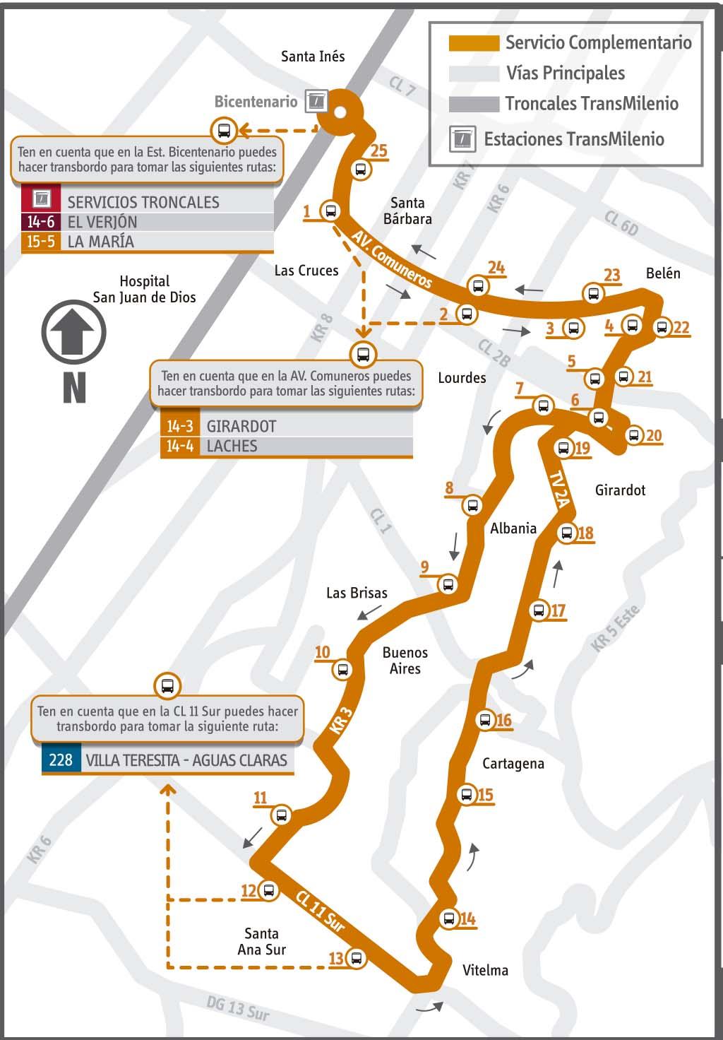 Ruta SITP: 14-7 Ramírez [Complementaria ] 2