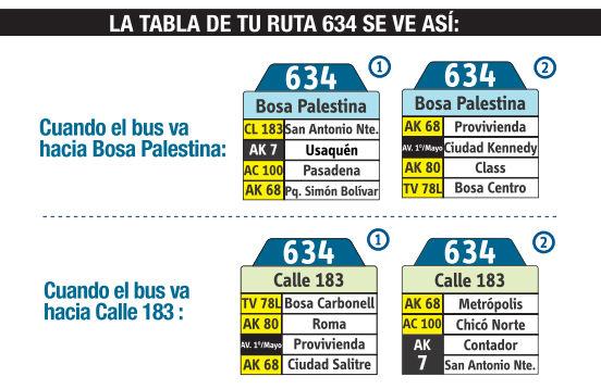Ruta SITP: 634 Bosa Palestina ↔ Calle 183 [Urbana] 3