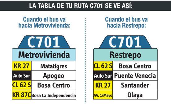 Ruta SITP: C701 Metrovivienda ↔ Restrepo [Urbana] 5