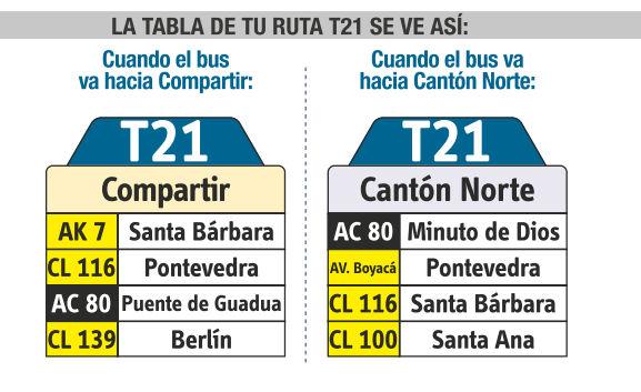 Ruta SITP: Ruta T21: Compartir ↔ Cantón Norte [Urbana] 3