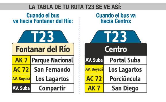 Ruta SITP: Ruta T23: Fontanar del Río ↔ Centro [Urbana] 1