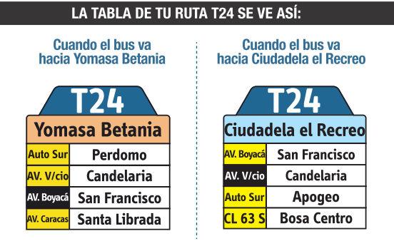 Ruta SITP: T24 - Yomasa Betania ↔ Ciudadela El Recreo [Urbana] 1