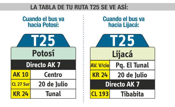 Ruta SITP: T25 Potosí ↔ Lijacá [Urbana] 3