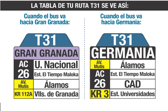 Ruta SITP: T31 - Gran Granada ↔ Germania [Urbana] 6