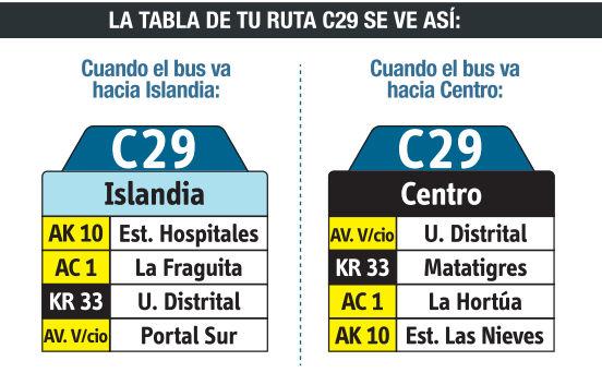 Ruta SITP: Ruta C29 Islandia ↔ Centro [Urbana] 4
