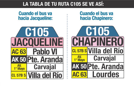 Ruta SITP: C105: Jacqueline ↔ Chapinero [Urbana] 3