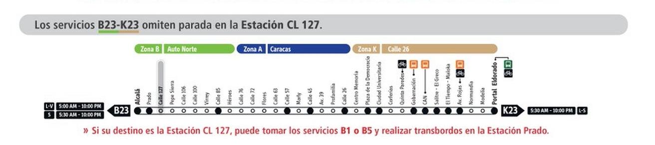 Servicio de Transmilenio B23-K23 tiene cambios 1