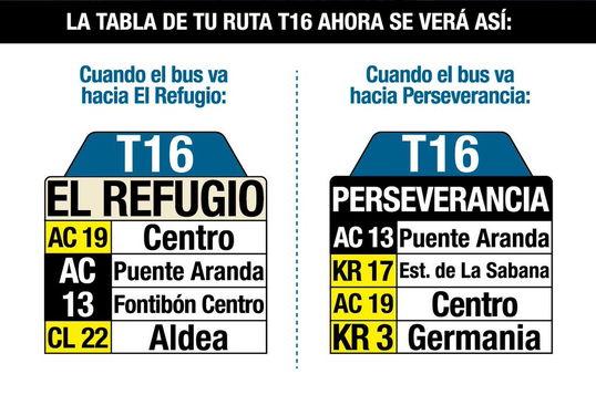 Ruta SITP: T16 El Refugio ↔ La Perseverancia [Urbana] 1