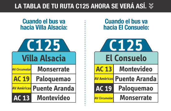 Ruta SITP: C125: Villa Alsacia ↔ El Consuelo [Urbana] 4