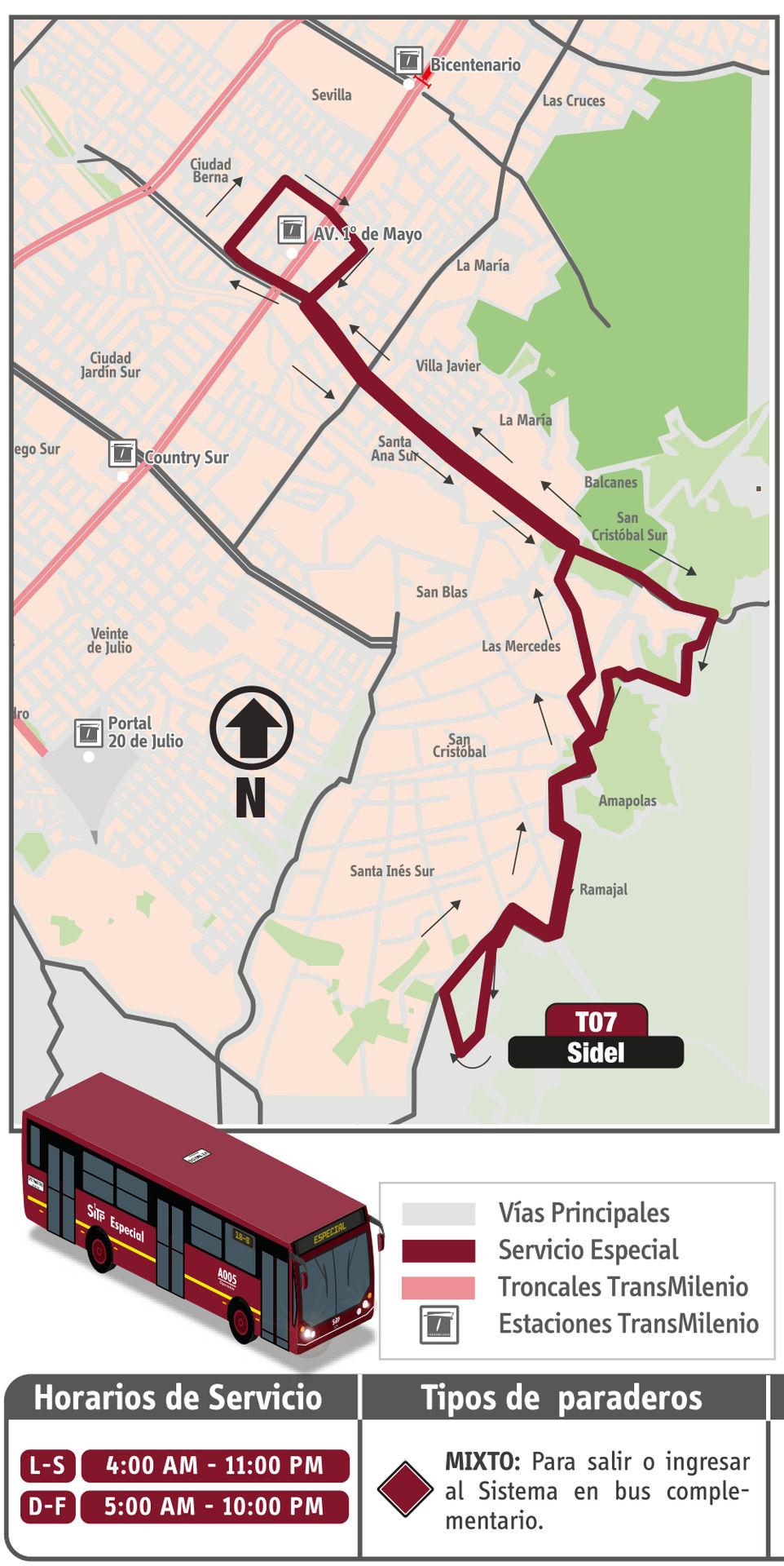 Ruta SITP: Ruta T07 Sidel [Especial T]