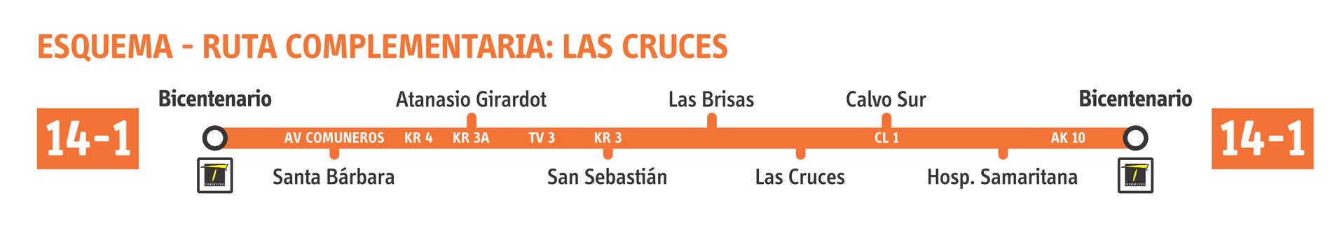 Ruta SITP: 14-1 → Las Cruces [Complementaria] 2