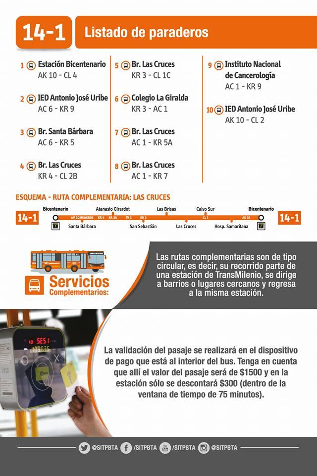 Ruta SITP: 14-1 → Las Cruces [Complementaria]