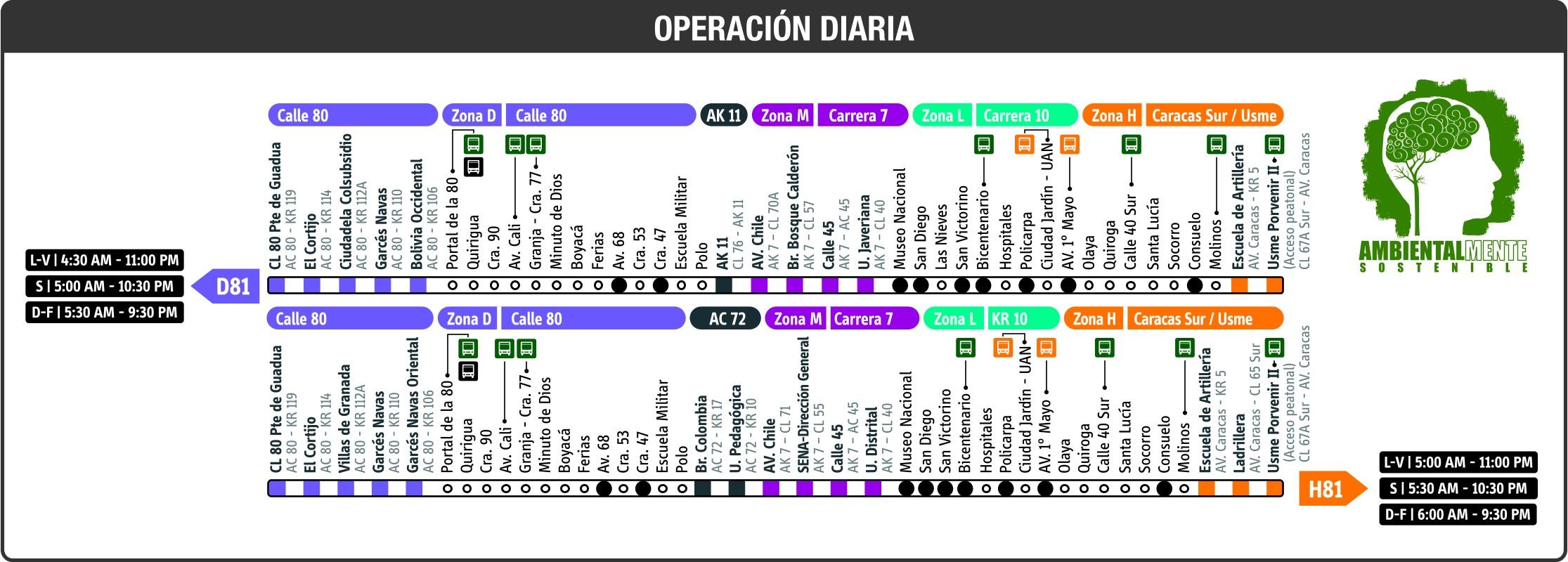 Ruta BUS DUAL: H81-D81