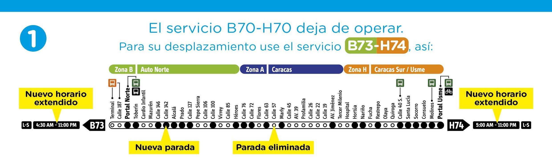 B73 y H74 de Transmilenio con cambios en paradas y horarios 2