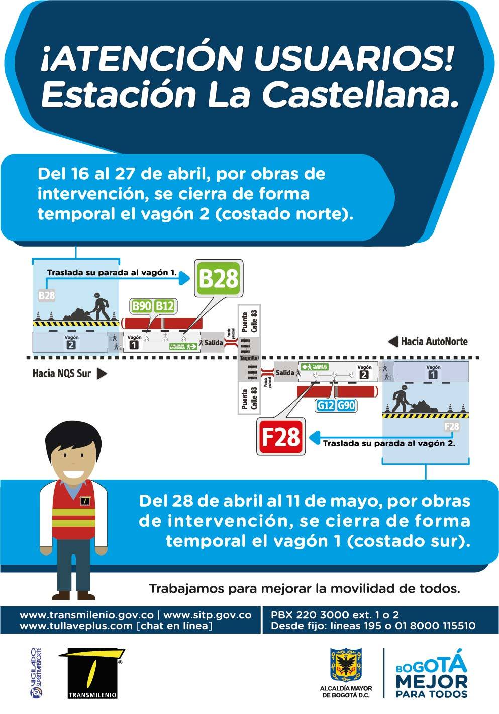 Vagón sur de la Estación Castellana cerrado a fin de mes 2