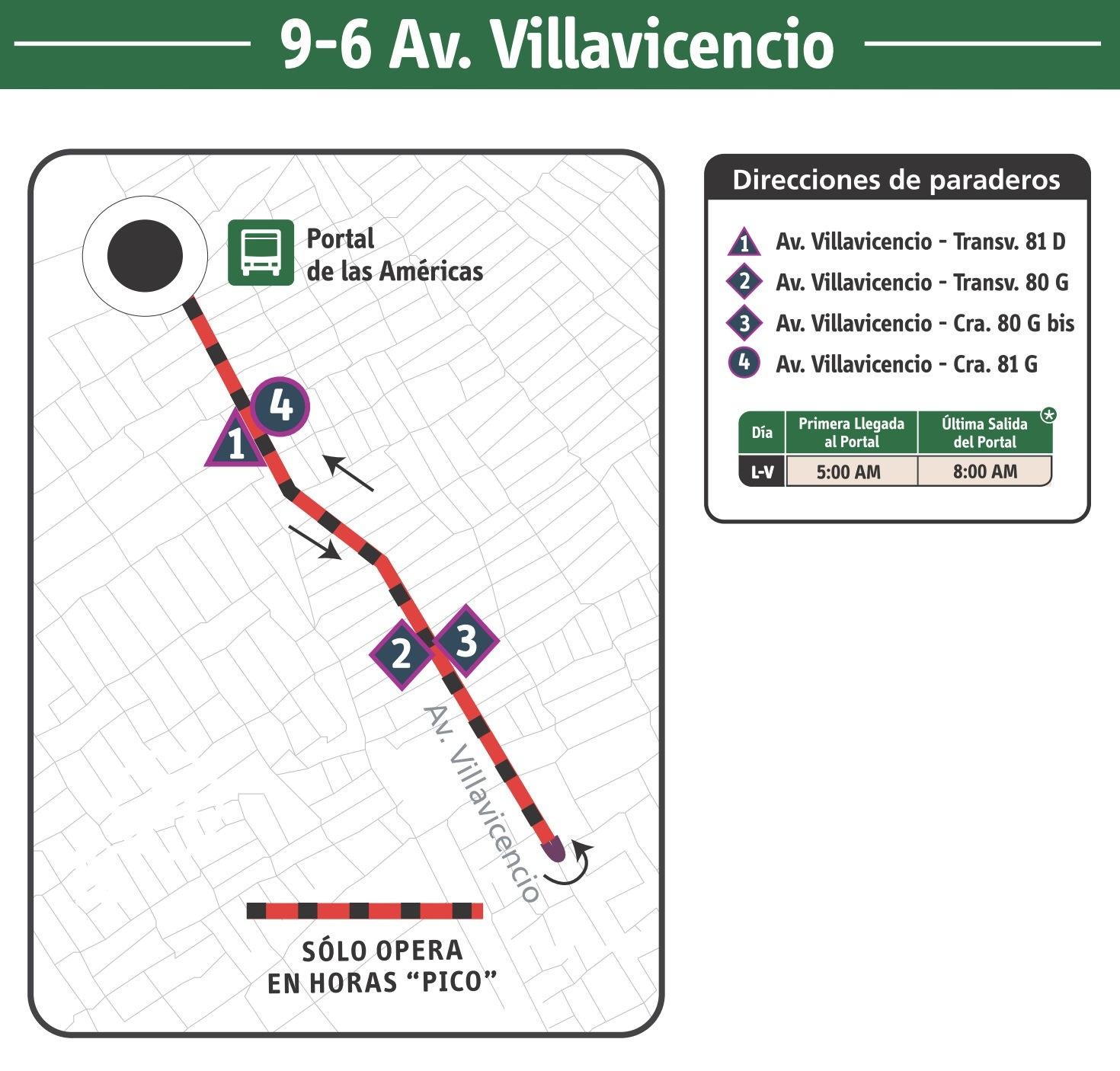 Ruta SITP: 9-6 ➜ Avenida Villavicencio [Alimentador]