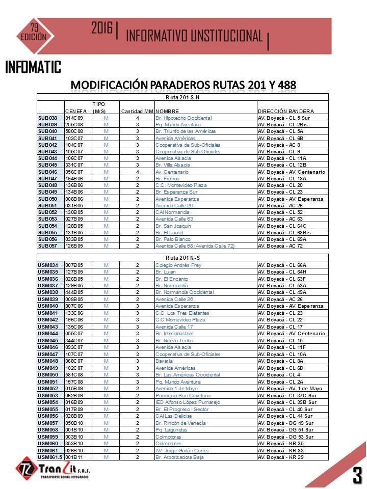 201_y_488_paraderos_por_modulos_corregidos_por_operador003