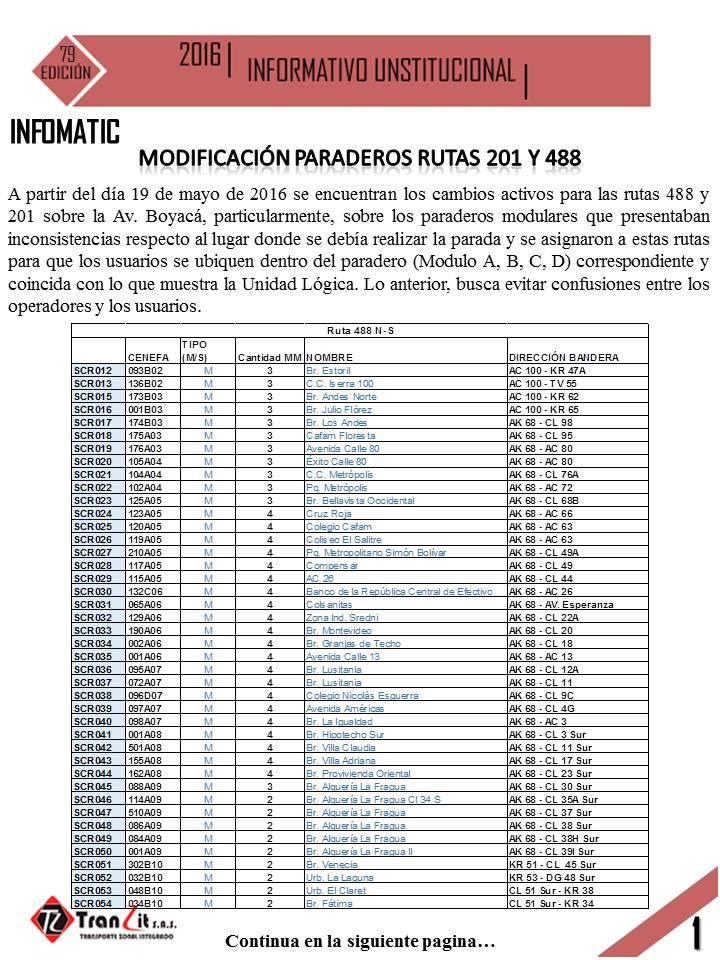 201_y_488_paraderos_por_modulos_corregidos_por_operador001