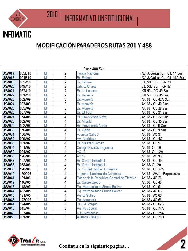 201_y_488_paraderos_por_modulos_corregidos_por_operador002