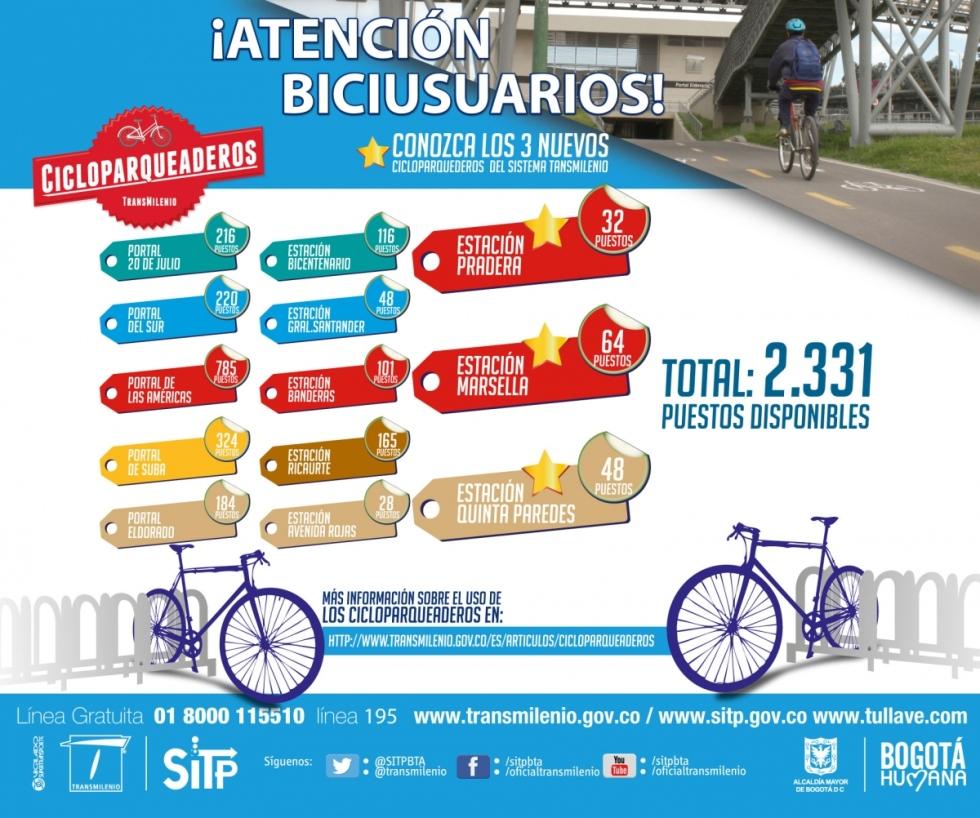 nuevos_cicloparqueaderos