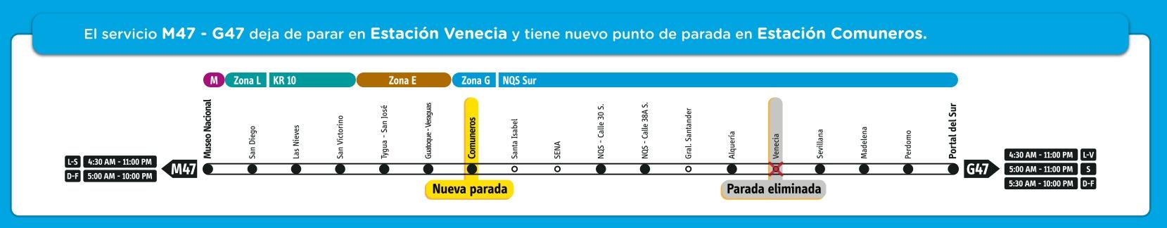 Mapa rutas M47 y G47