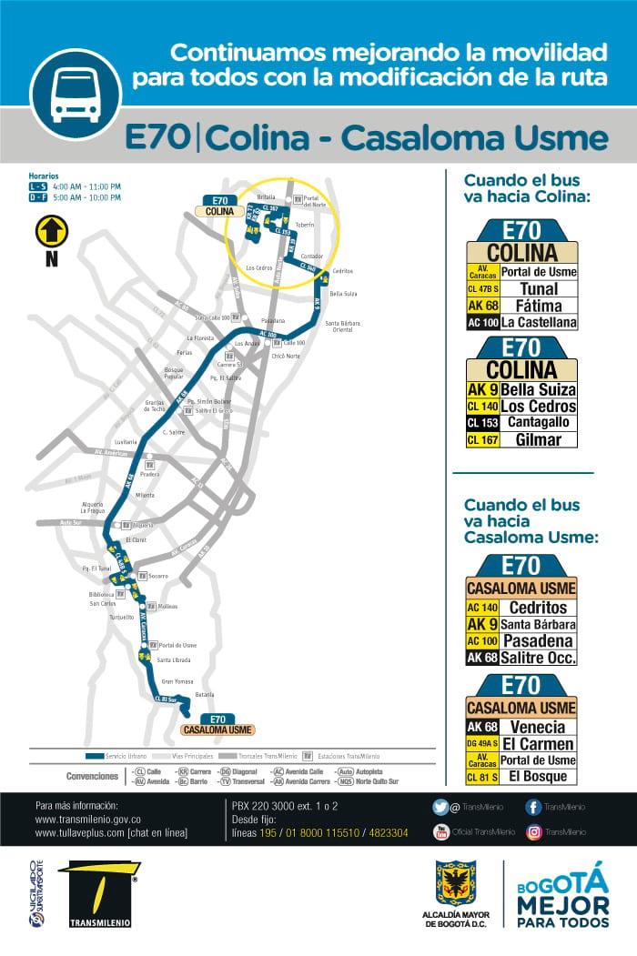 E70 mapa desde julio 2017 urbano del SITP, Colina-Casaloma Usme