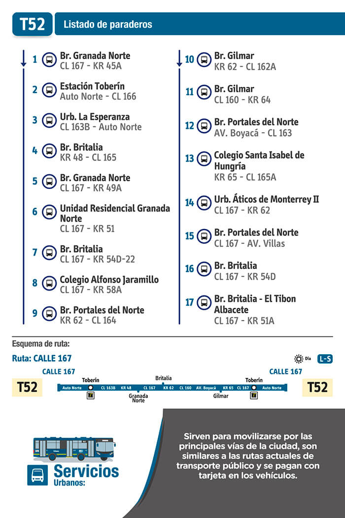 T52 - Paradas que realiza la ruta urbana, Toberín hasta Avenida Boyacá