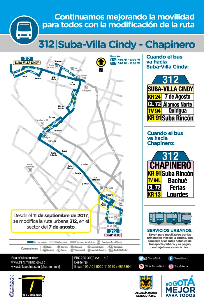 Ruta SITP 312 Villa Cindy (SUBA)- Chapinero