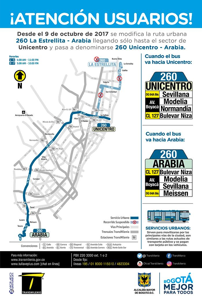 Mapa de la ruta urbana 260 del SITP