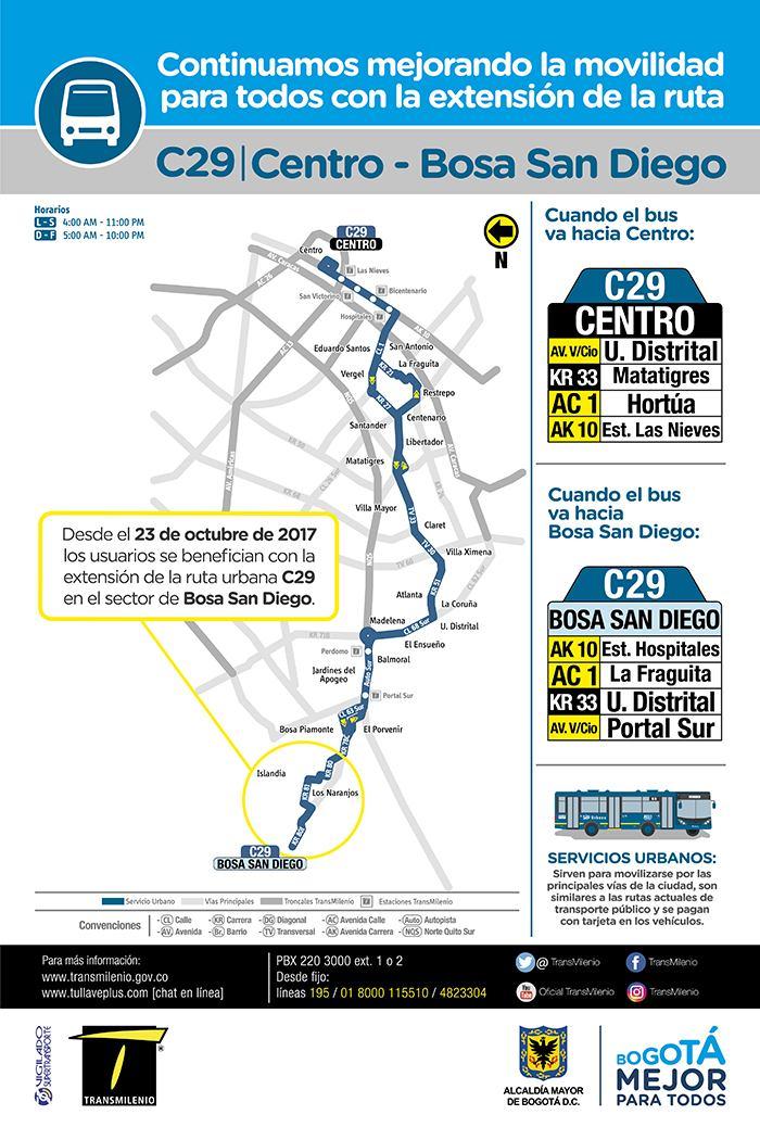 Mapa de la ruta C29 urbana del SITP