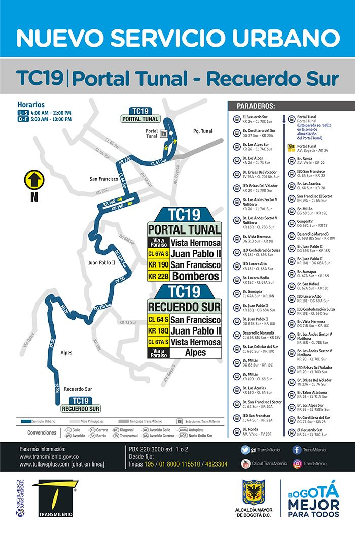 Mapa de la ruta del SITP colectora TC19 - Portal Sur-Recuerdo Sur
