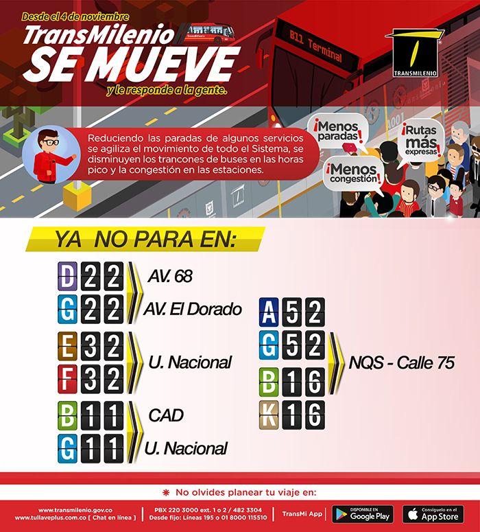 Optimización de paradas de Transmilenio en NQS y Calle 80