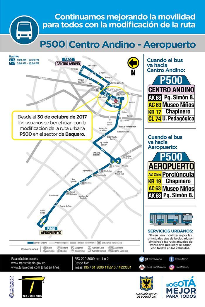 Mapra de la ruta urbana P500 - con cambios desde octubre 2017