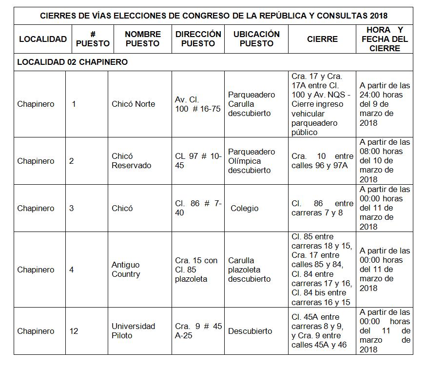 Desvíos elecciones Congreso 2018 (cuadro 2)