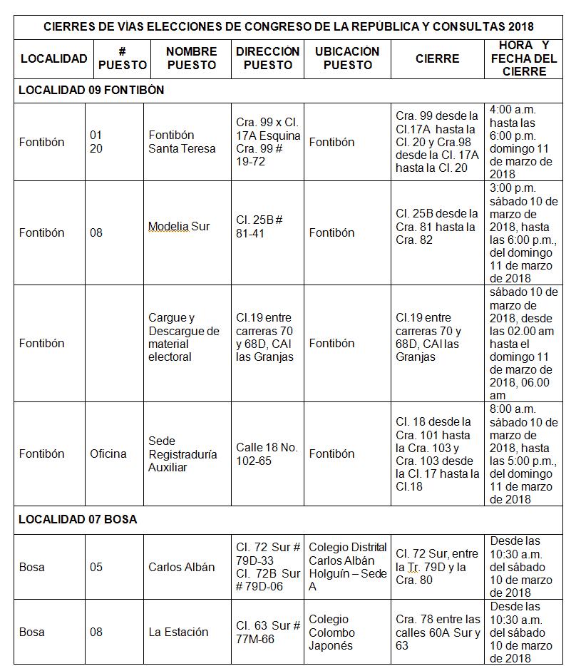Desvíos elecciones Congreso 2018 (cuadro 3)